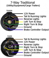 is this the correct wiring for a shorelander trailer jet boaters rh jetboaters net shorelander trailer wiring schematic Boat Trailer Lights Wiring-Diagram