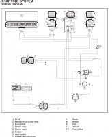 ACR Starter Isolation Wiring? | Jet Boaters Community Forum on yamaha ignition diagram, suzuki quadrunner 160 parts diagram, yamaha wiring code, yamaha solenoid diagram, yamaha schematics, yamaha motor diagram, yamaha steering diagram,